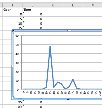 excel-geartime-chart