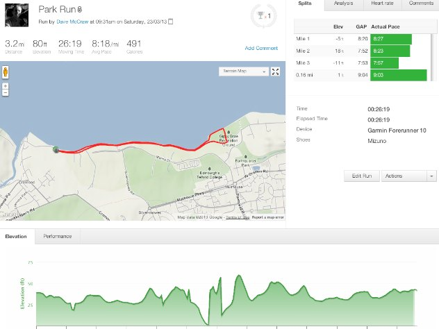 Strava screenshot of a Garmin Forerunner 10 trace