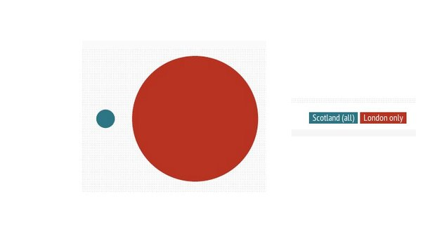 YesScotland: not for cyclists